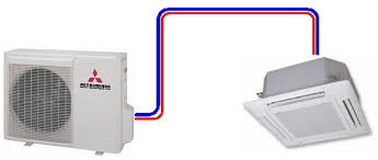 Cum funcționează un aparat de aer condiționat
